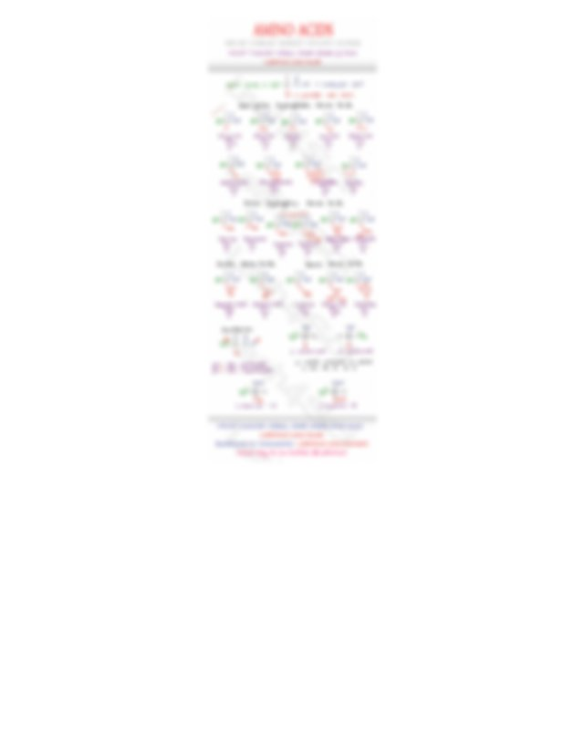 amino-acid-chart-mcat-cheat-sheet-study-guide1.jpg 1,069