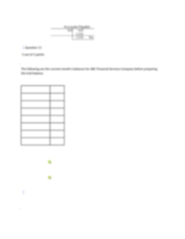 Accounts Payable 9000 Revenue 5000 Cash 2000 Expenses