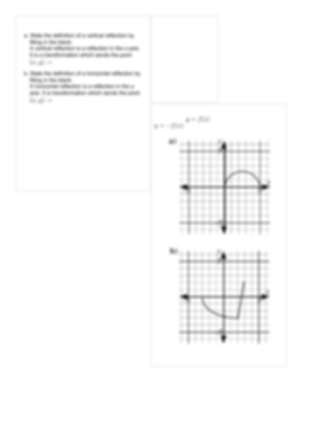 Lesson 2 Question 17 The graph of the function passes