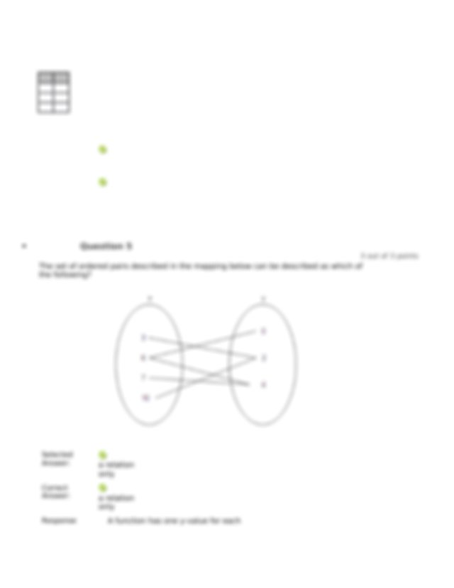 3.00 coordinate plane and relations and functions quiz