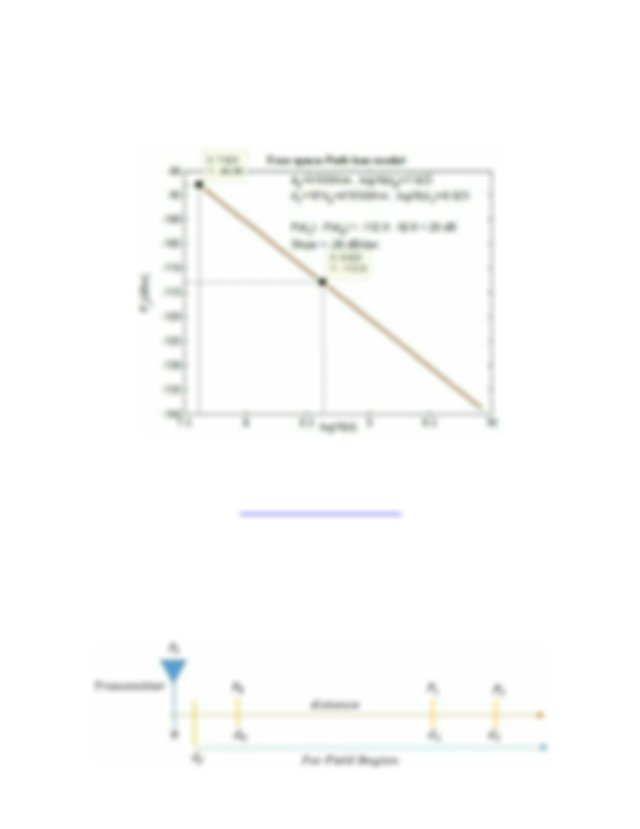 Matlab code to simulate Friis Free Space Equation Matlab code to simulate Friis | Course Hero
