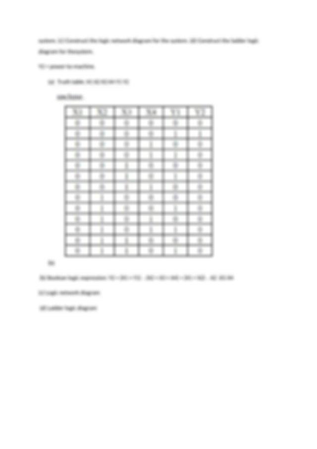 Solution Ladder logic diagram X1 X2 Y X1 X2 X3 Y1