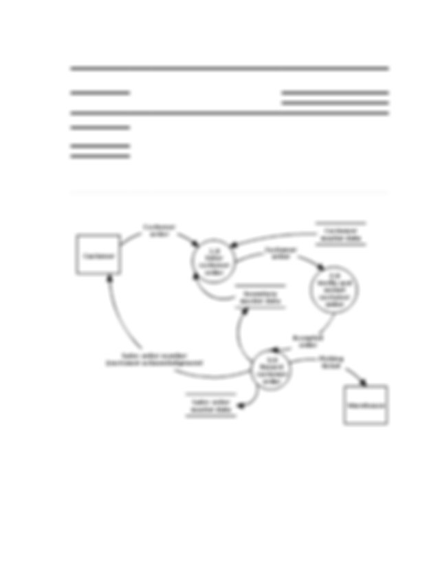 b Prepare a logical data flow diagram level 0 only The