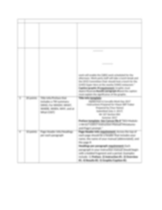 004-Module-1-Wr327-U2017-Rubric-for-Instruction-Manual
