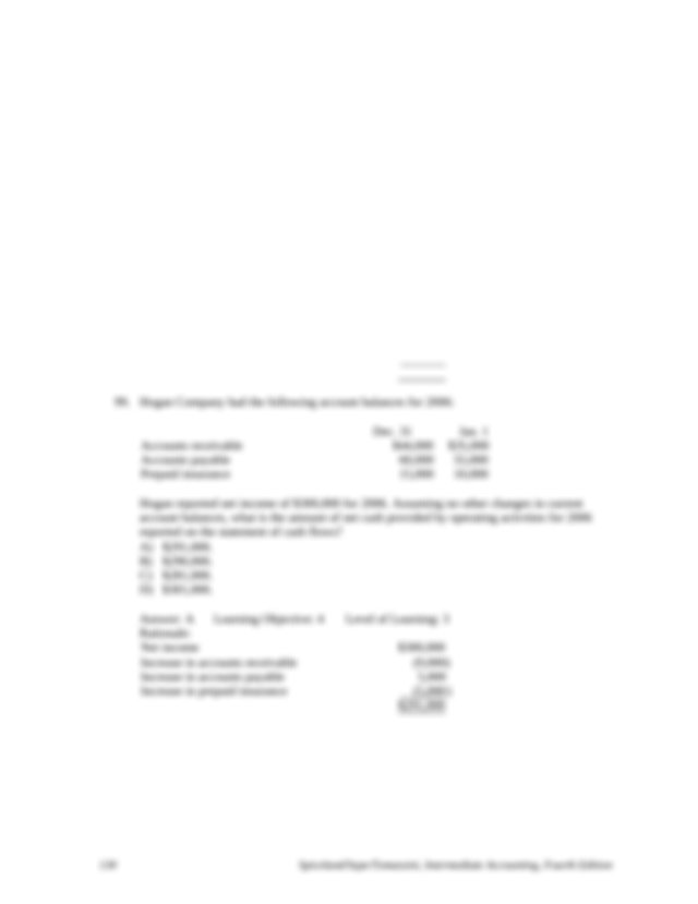 Lite Travel Companys accounting records include the