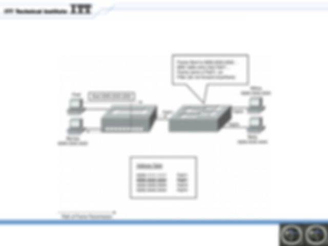 The IEEE defines three general categories of Ethernet MAC