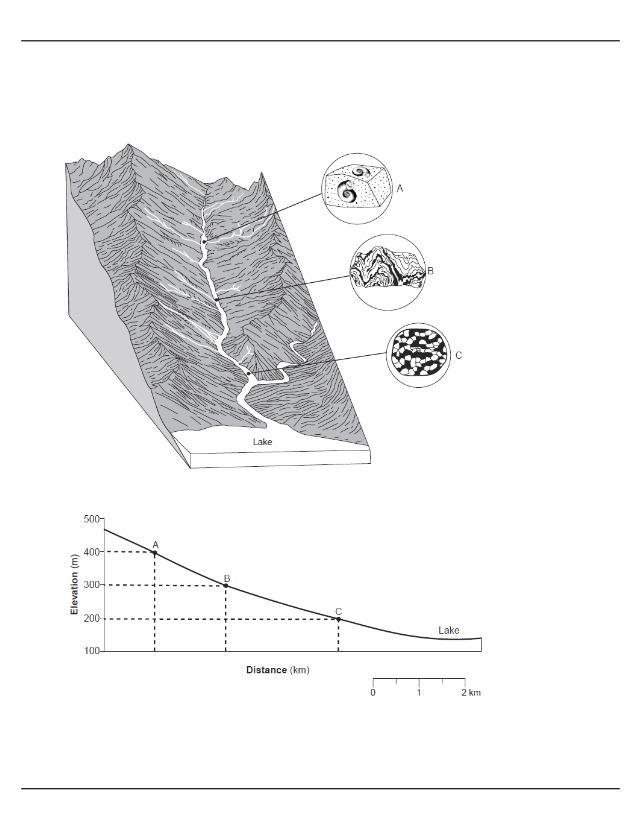The inferred position of the future coastline is based on