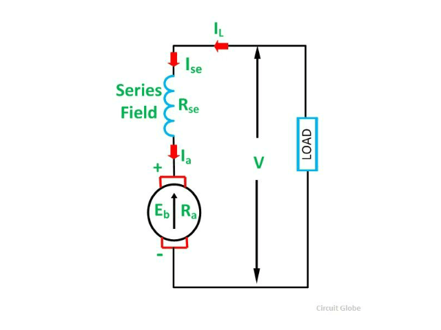3-Motor working and torque equation-29-Jul-2019Material_I