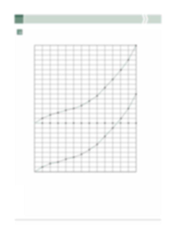 1 2 3 4 5 MC OUTPUT OF YO YOS Figure 272 Plotting Marginal