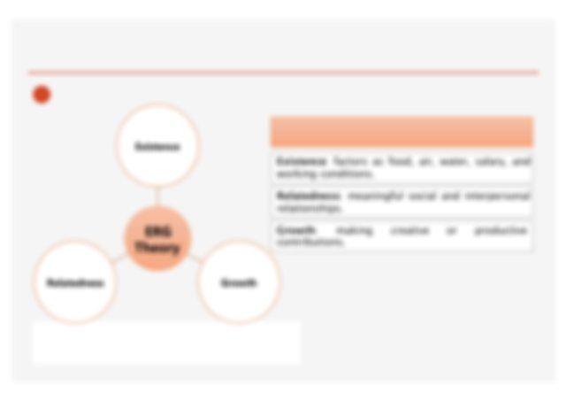 PWP-Motivation. reward and performance evaluation.pdf - LEADERSHIP AND ORGANIZATIONAL BEHAVIOR Motivation reward and performance evaluation Academic
