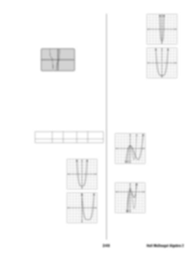 247 Holt McDougal Algebra 2 59 h t 16 t 2 64 t 6 16 t 2 4