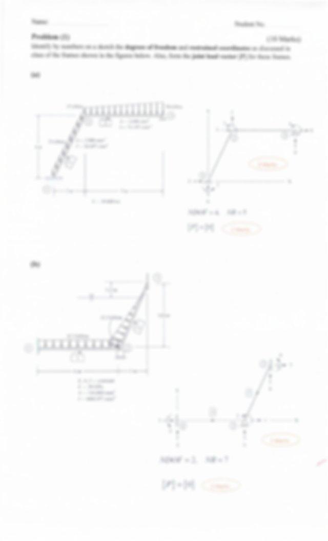 ENGI0638FA_2015_ MT Exam_Model Answe & Marking Scheme