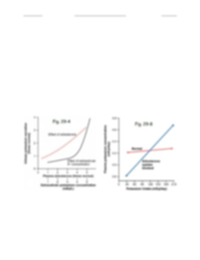 stimulates Na K ATPase activity and opens more luminal K