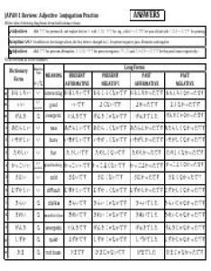 Japanese adjective conjugation chart answer pdf answers japan review practice write rules of deriving long forms from the also rh coursehero