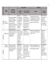 Bloom BS and Krathwohl D R 1956 Taxonomy of Educational