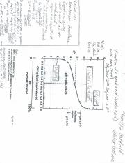 Worksheet Acetic Acid Titration