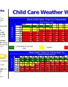 Weatherwatch pdf understand the weather child care watch wind chill factor chart in fahrenheit speed mph calm is chilly also rh coursehero