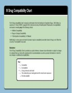 Iv drug compatibility chart the is based on information from handbook of injectable drugs also rh coursehero