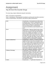Top 20 Otc Drugs Assignment