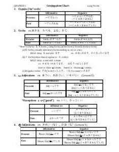 pages japanese conjugation chart long forms pdf also adjective answer answers japan rh coursehero