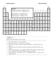 Atomic Mass Study Resources