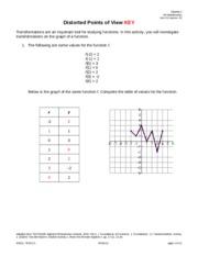 2012 TESCCC 051612 page 2 of 3 Algebra 2 HS Mathematics