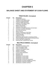 Balance Sheet Study Resources