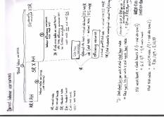 MANAGEMENT MAC3701 : Application of management accounting