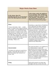 Frankenstein major works data sheet