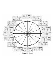 Unit Circle Study Resources
