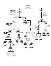 unit2microbiology