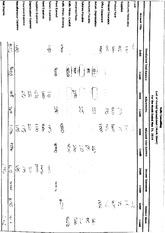Exam Material Accrued Adjustment