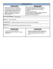 Nursing Care Plan - Hyperthermia r:t illness (influenza) PDF.pdf - NURSING CARE PLAN Subjective Data Patient\\u2019s mother said \\u201cI figured he ...