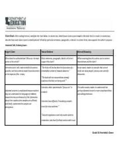 Dance enduringissues claimchartcompleted pdf claim chart after reading the text complete below in column one identify each or point also rh coursehero