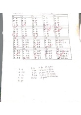 numbers jap111 page 13 genki 2nd edition