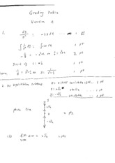 Does Eulers estimate appear to give better or worse