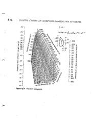 BINOMIAL NOMOGRAPH PDF