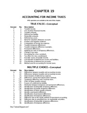 Taxes Study Resources