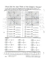 Math Pizzazz Worksheets Answers Key What Should You Do If