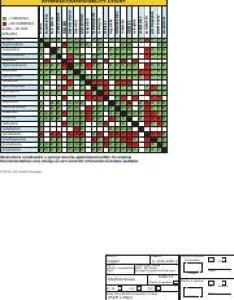 pages syringe compatibility chart also case study for antepartal complications learning activity rh coursehero