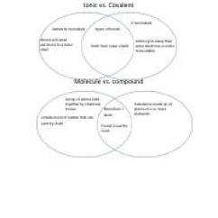 Venn Diagram Of Ionic And Covalent Bonds 2003 Nissan Sentra Ignition Wiring Jacob Dowler Vs Pdf