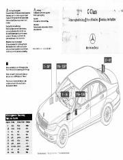Mercedes W205 Sicherungsbelegung Pdf