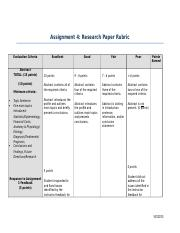SCIN132 Research Paper Rubric Assignment 4 Research Paper Rubric