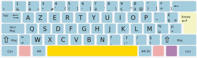 la barre d'espace du clavier