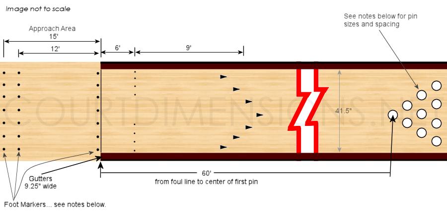 bowling lane dimensions diagram solar charge controller connection repurpose project - by joenj @ lumberjocks.com ~ woodworking community