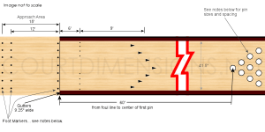 Bowling lane repurpose project  by JoeNJ @ LumberJocks