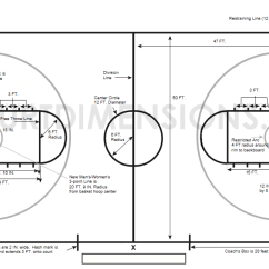 Ncaa Basketball Court Diagram Of Fluid Mosaic Model Cell Membrane Dimensions Measurements College