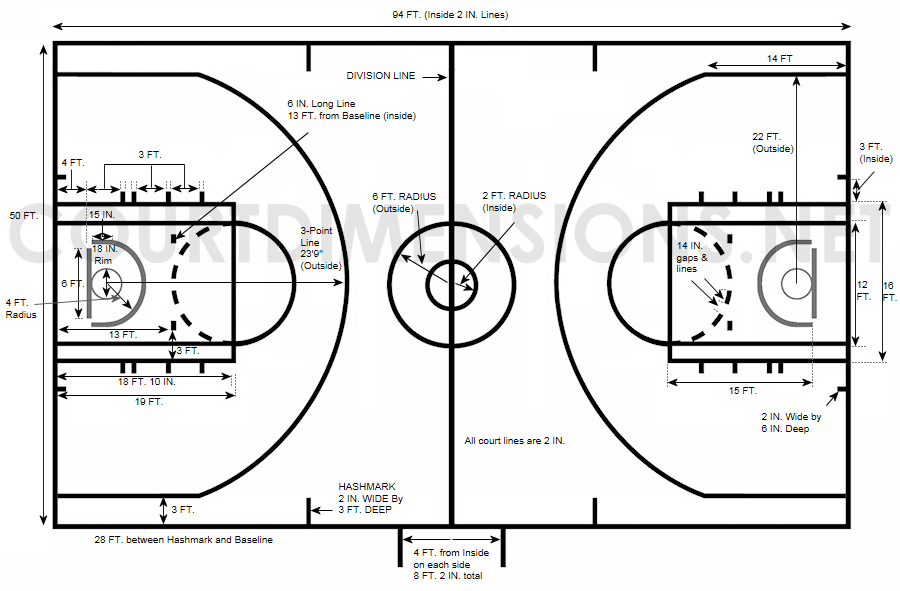 ncaa basketball court diagram bmw e46 air intake dimensions measurements professional