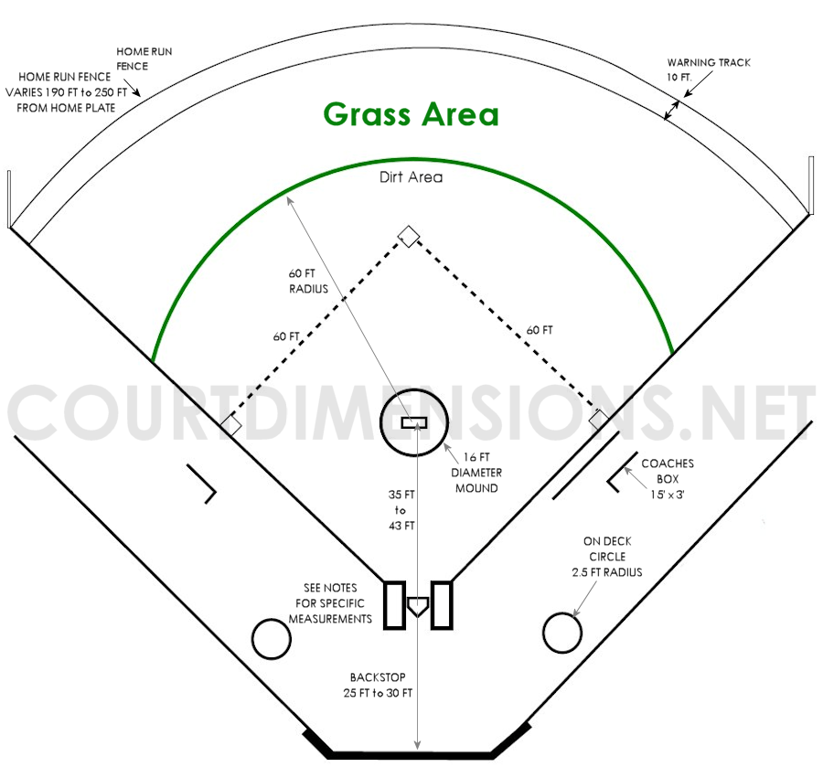 Soccer Field Diagram, Soccer, Free Engine Image For User