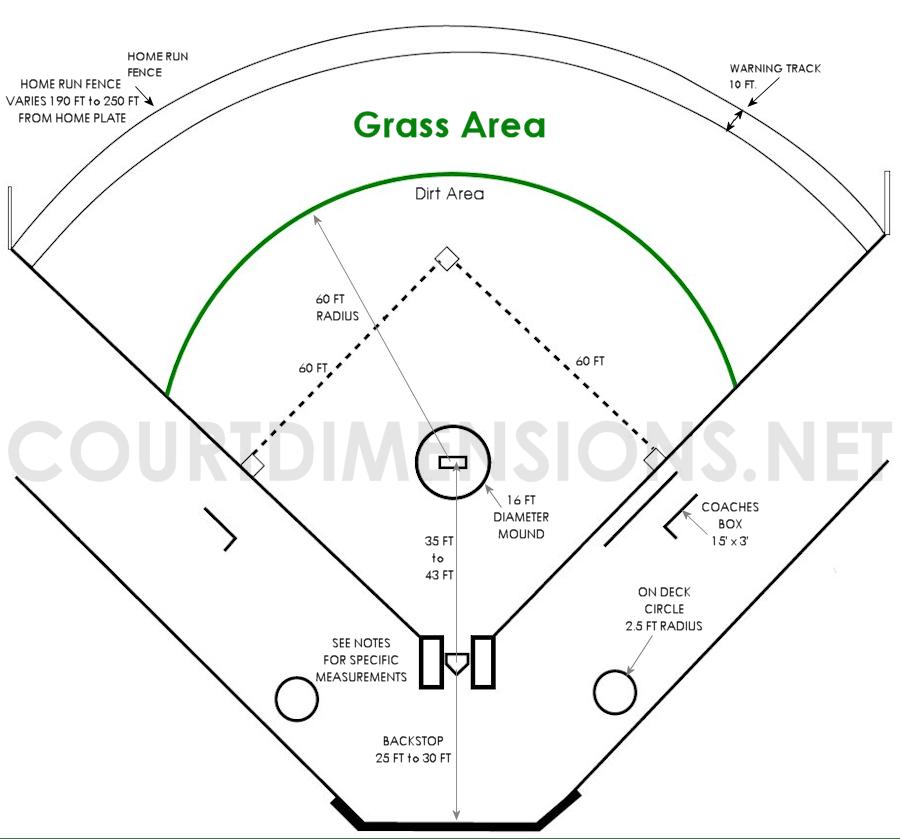 diagram of high school football field layout